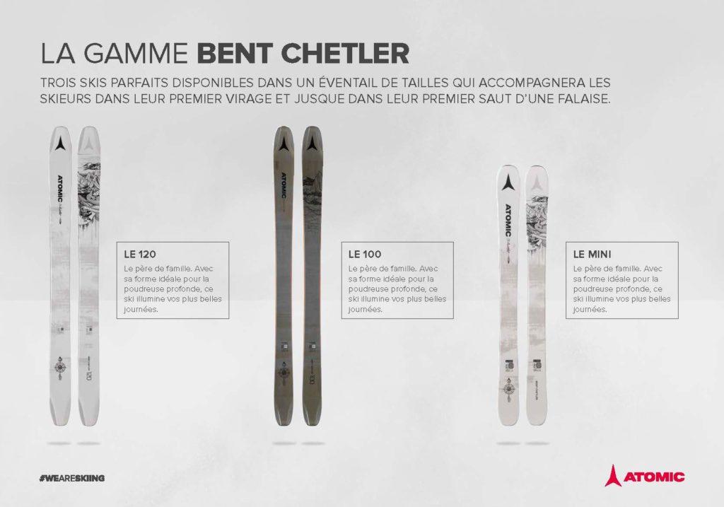 gamme Bent Chetler